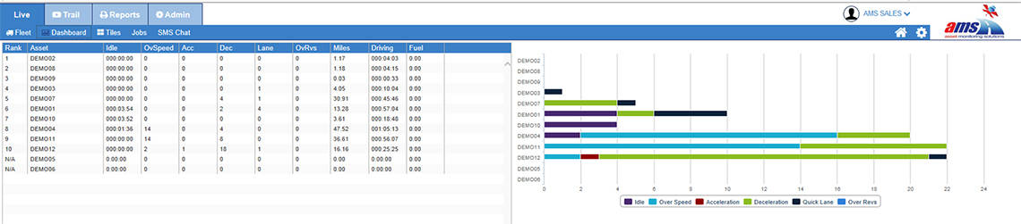 dashboard-live-stats-1140